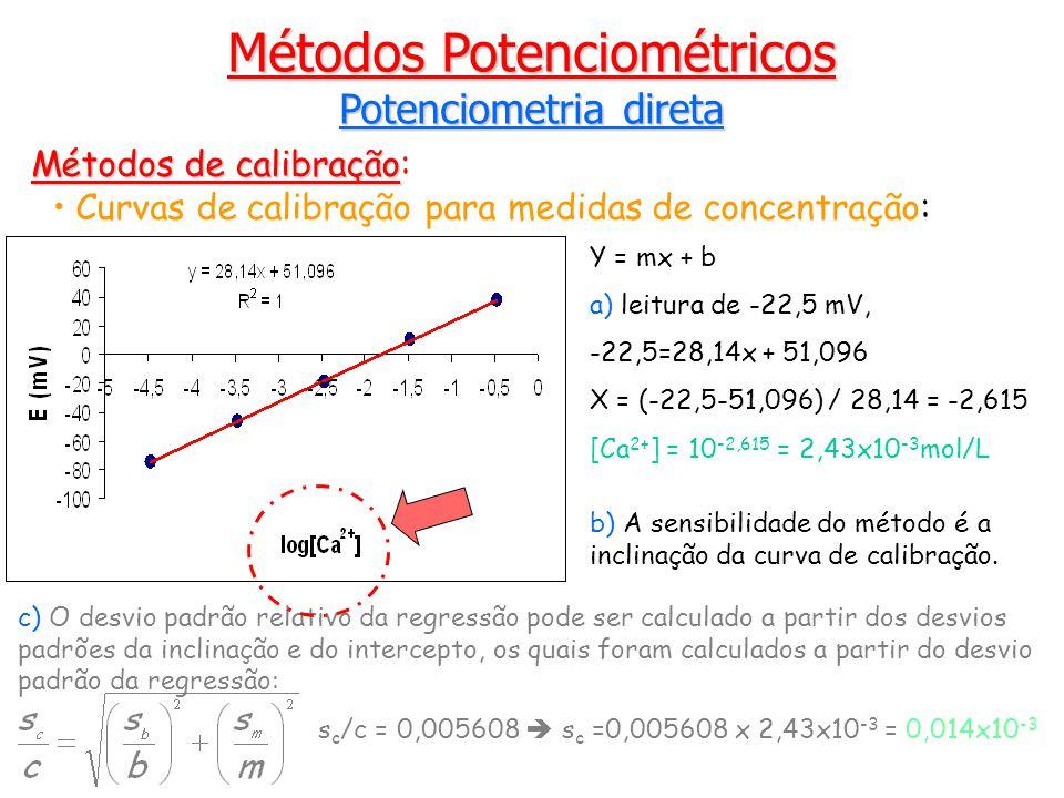 Métodos de calibração Métodos de calibração: Curvas de calibração para medidas de concentração: Métodos Potenciométricos Potenciometria direta Y = mx + b a) leitura de -22,5 mV, -22,5=28,14x + 51,096 X = (-22,5-51,096) / 28,14 = -2,615 [Ca 2+ ] = 10 -2,615 = 2,43x10 -3 mol/L b) A sensibilidade do método é a inclinação da curva de calibração.