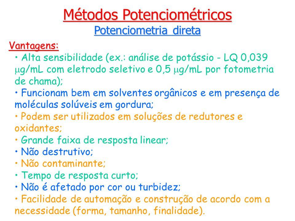 Métodos Potenciométricos Potenciometria direta Vantagens: Alta sensibilidade (ex.: análise de potássio - LQ 0,039 g/mL com eletrodo seletivo e 0,5 g/mL por fotometria de chama); Funcionam bem em solventes orgânicos e em presença de moléculas solúveis em gordura; Podem ser utilizados em soluções de redutores e oxidantes; Grande faixa de resposta linear; Não destrutivo; Não contaminante; Tempo de resposta curto; Não é afetado por cor ou turbidez; Facilidade de automação e construção de acordo com a necessidade (forma, tamanho, finalidade).