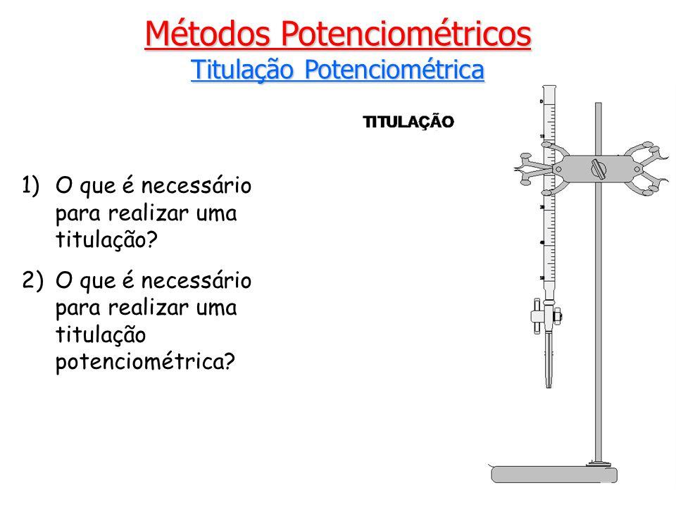 Métodos Potenciométricos Titulação Potenciométrica 1)O que é necessário para realizar uma titulação.