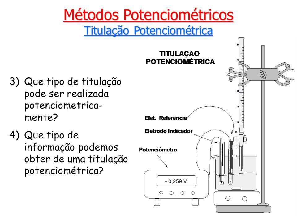 Métodos Potenciométricos Titulação Potenciométrica 3)Que tipo de titulação pode ser realizada potenciometrica- mente.