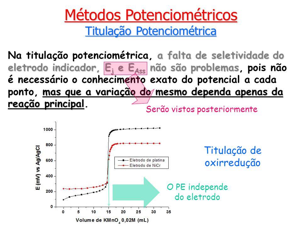 Métodos Potenciométricos Titulação Potenciométrica a falta de seletividade do eletrodo indicador, E j e E Ass não são problemas mas que a variação do mesmo dependa apenas da reação principal Na titulação potenciométrica, a falta de seletividade do eletrodo indicador, E j e E Ass não são problemas, pois não é necessário o conhecimento exato do potencial a cada ponto, mas que a variação do mesmo dependa apenas da reação principal.