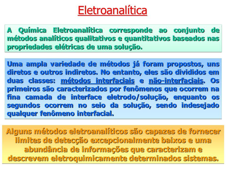 Métodos Potenciométricos Eletrodos de referência Cada eletrodo de referência tem seu potencial característico.
