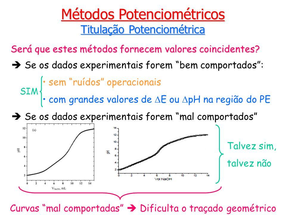 Métodos Potenciométricos Titulação Potenciométrica Será que estes métodos fornecem valores coincidentes.