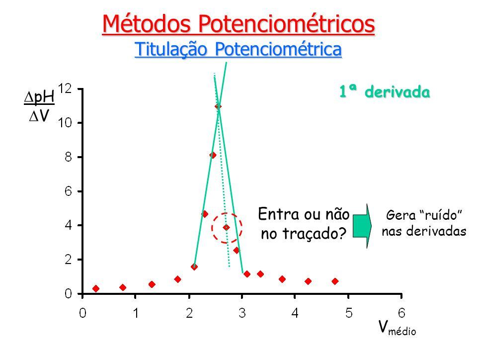 Métodos Potenciométricos Titulação Potenciométrica pH V V médio 1ª derivada Entra ou não no traçado.