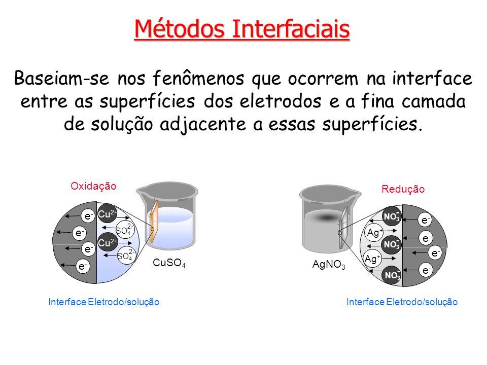 Métodos Interfaciais e-e- e-e- Cu 2+ SO 4 2- SO 4 2- e-e- e-e- Oxidação Interface Eletrodo/solução CuSO 4 - Ag + NO 3 e-e- e-e- e-e- e-e- Interface Eletrodo/solução Redução AgNO 3 Baseiam-se nos fenômenos que ocorrem na interface entre as superfícies dos eletrodos e a fina camada de solução adjacente a essas superfícies.