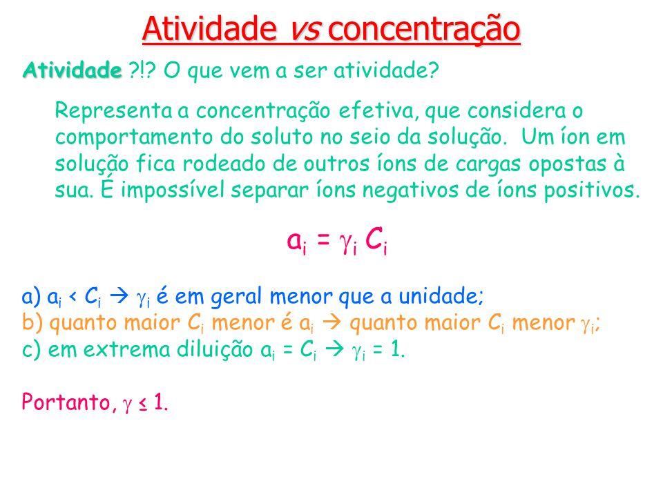 Atividade vs concentração Atividade Atividade ?!.O que vem a ser atividade.
