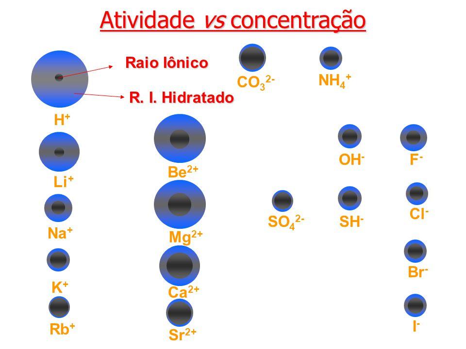 Atividade vs concentração H+H+ Li + Na + K+K+ Rb + Be 2+ Mg 2+ Ca 2+ Sr 2+ CO 3 2- SO 4 2- SH - OH - F-F- Cl - Br - I-I- NH 4 + Raio Iônico R.