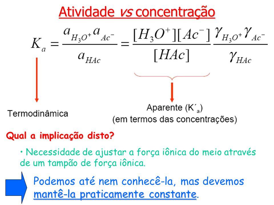 Atividade vs concentração Qual a implicação disto.