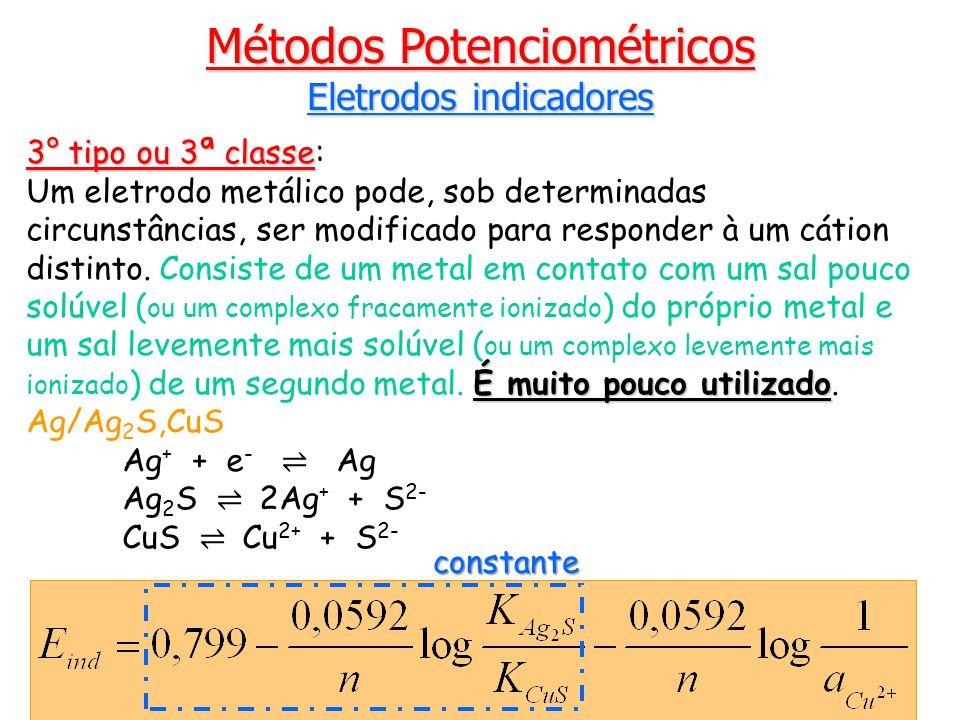 Métodos Potenciométricos Eletrodos indicadores 3° tipo ou 3ª classe 3° tipo ou 3ª classe: É muito pouco utilizado Um eletrodo metálico pode, sob determinadas circunstâncias, ser modificado para responder à um cátion distinto.