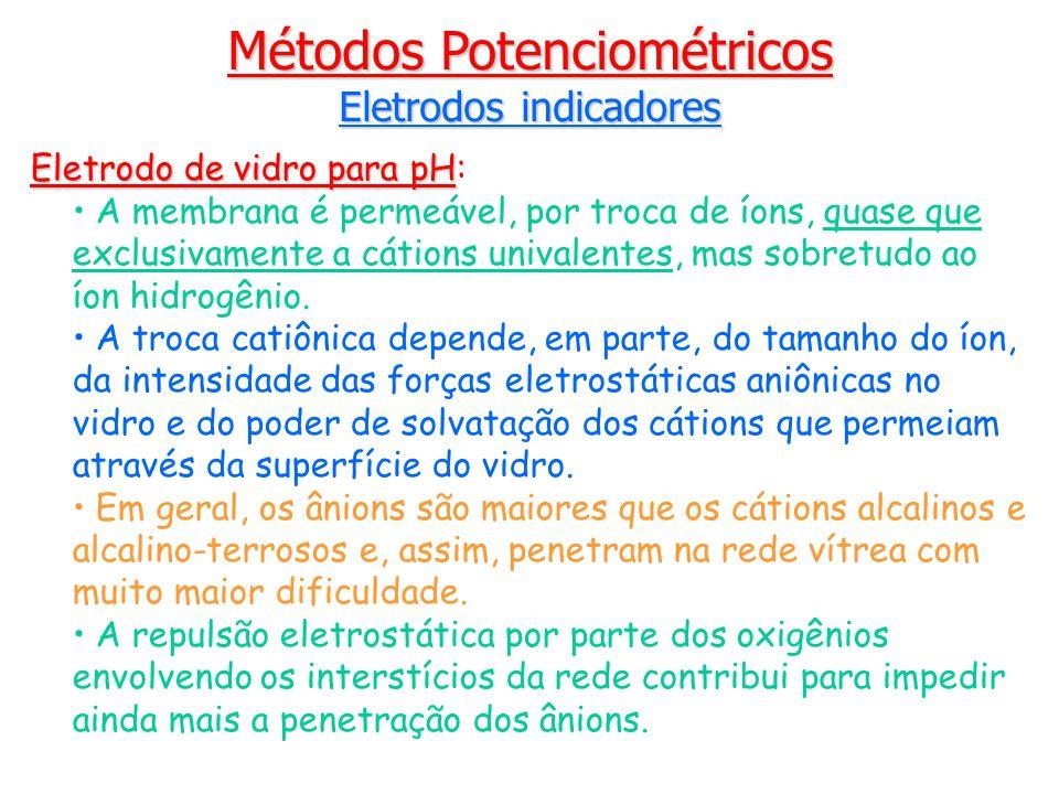 Métodos Potenciométricos Eletrodos indicadores Eletrodo de vidro para pH Eletrodo de vidro para pH: A membrana é permeável, por troca de íons, quase que exclusivamente a cátions univalentes, mas sobretudo ao íon hidrogênio.