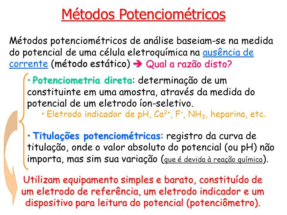 método estático Métodos potenciométricos de análise baseiam-se na medida do potencial de uma célula eletroquímica na ausência de corrente (método estático) Potenciometria diretaPotenciometria direta: determinação de um constituinte em uma amostra, através da medida do potencial de um eletrodo íon-seletivo.