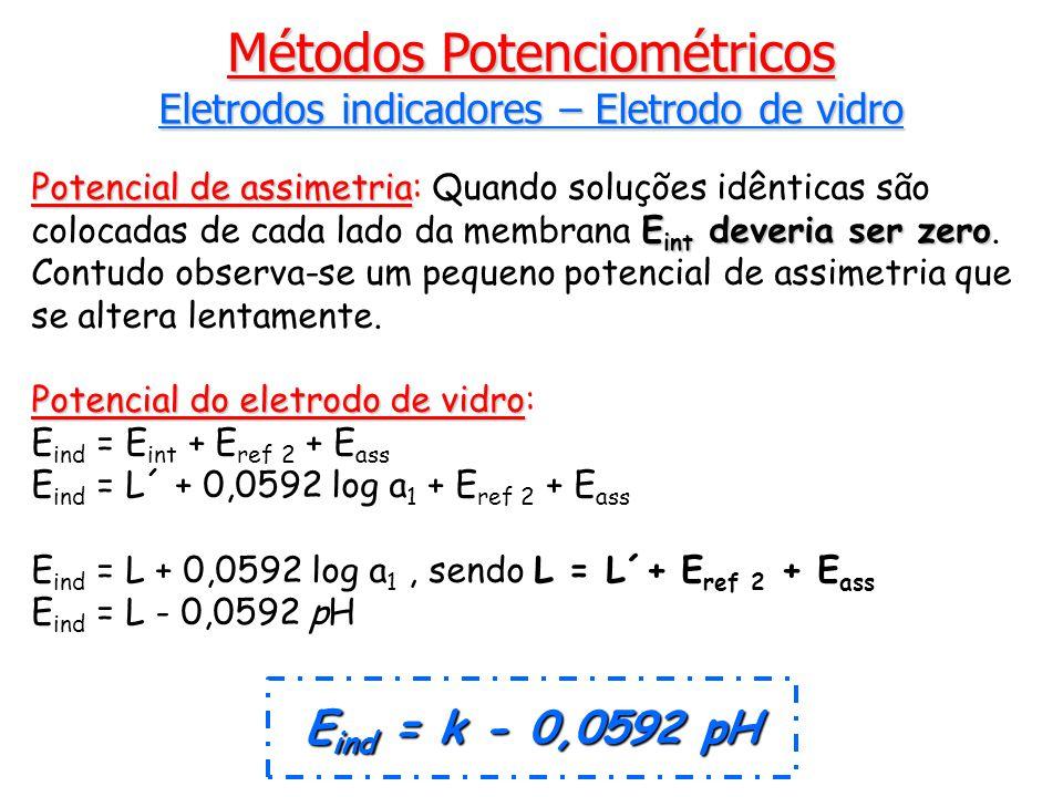 E ind = k - 0,0592 pH Potencial de assimetria E int deveria ser zero Potencial de assimetria: Quando soluções idênticas são colocadas de cada lado da membrana E int deveria ser zero.