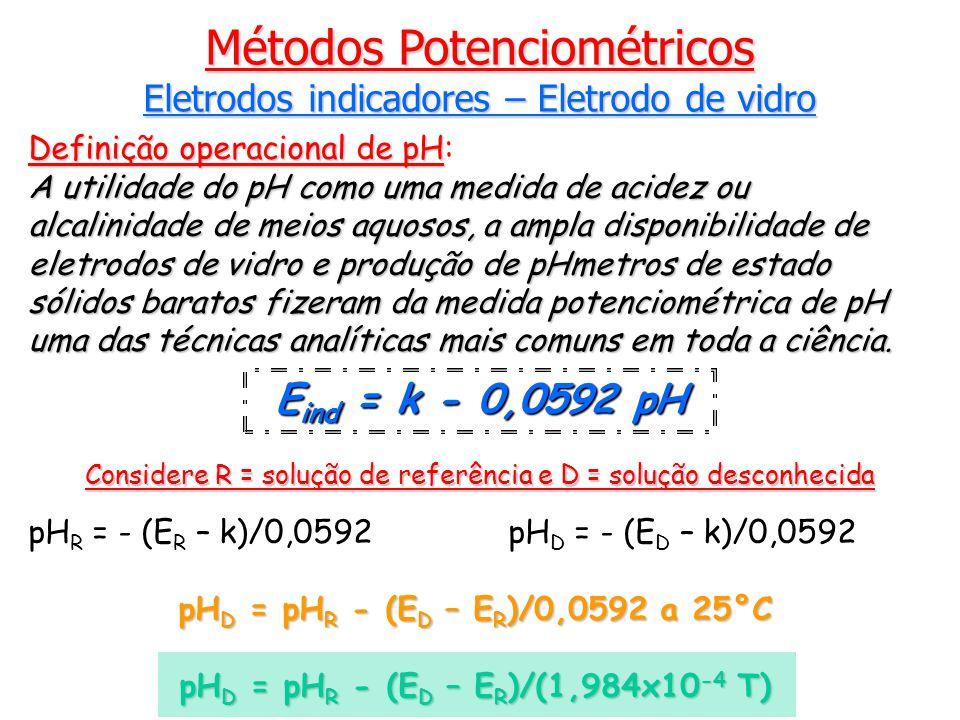 Definição operacional de pH Definição operacional de pH: A utilidade do pH como uma medida de acidez ou alcalinidade de meios aquosos, a ampla disponibilidade de eletrodos de vidro e produção de pHmetros de estado sólidos baratos fizeram da medida potenciométrica de pH uma das técnicas analíticas mais comuns em toda a ciência.