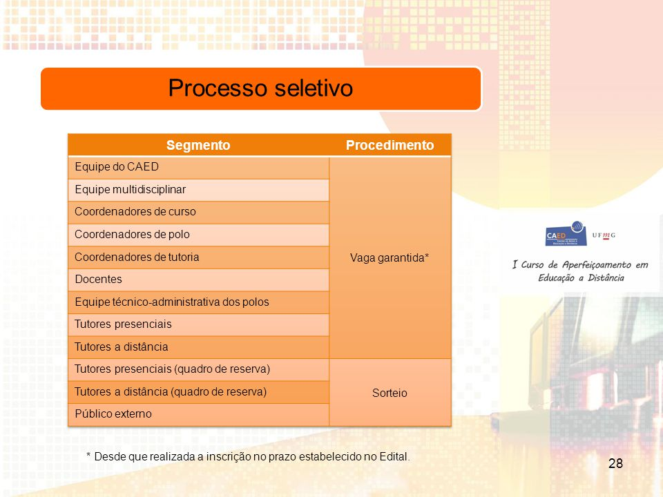 Processo seletivo * Desde que realizada a inscrição no prazo estabelecido no Edital. 28