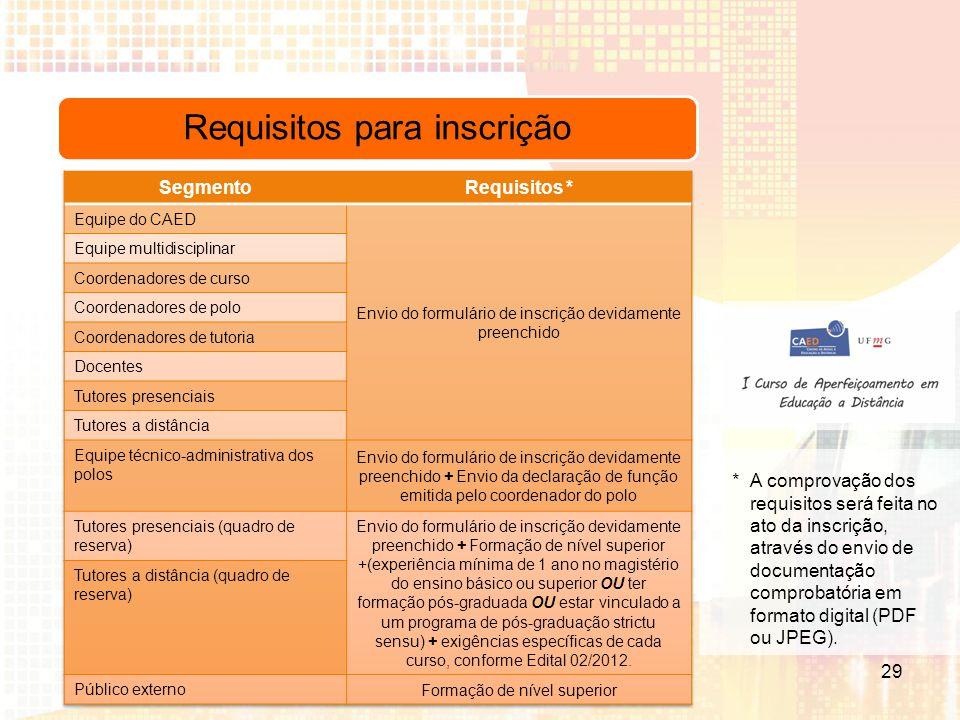 Requisitos para inscrição A comprovação dos requisitos será feita no ato da inscrição, através do envio de documentação comprobatória em formato digital (PDF ou JPEG).