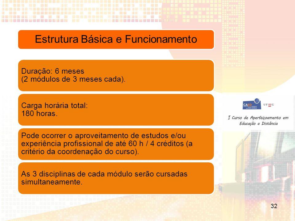 Estrutura Básica e Funcionamento Duração: 6 meses (2 módulos de 3 meses cada).