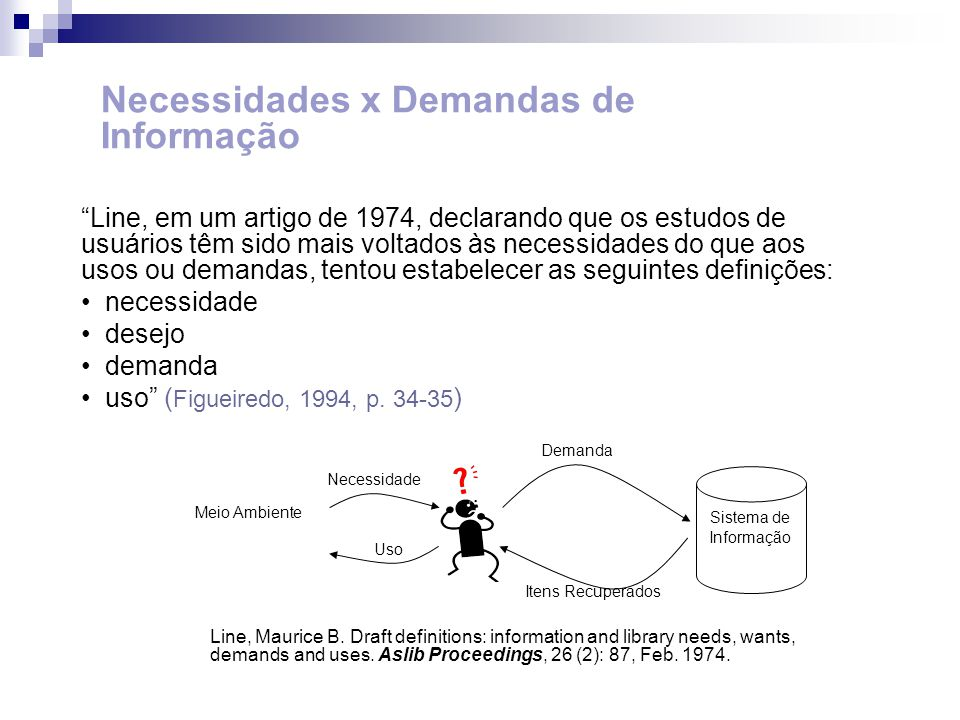 Sistema de Informação Demanda Itens Recuperados Necessidade Uso Meio Ambiente Necessidades x Demandas de Informação Line, em um artigo de 1974, declar