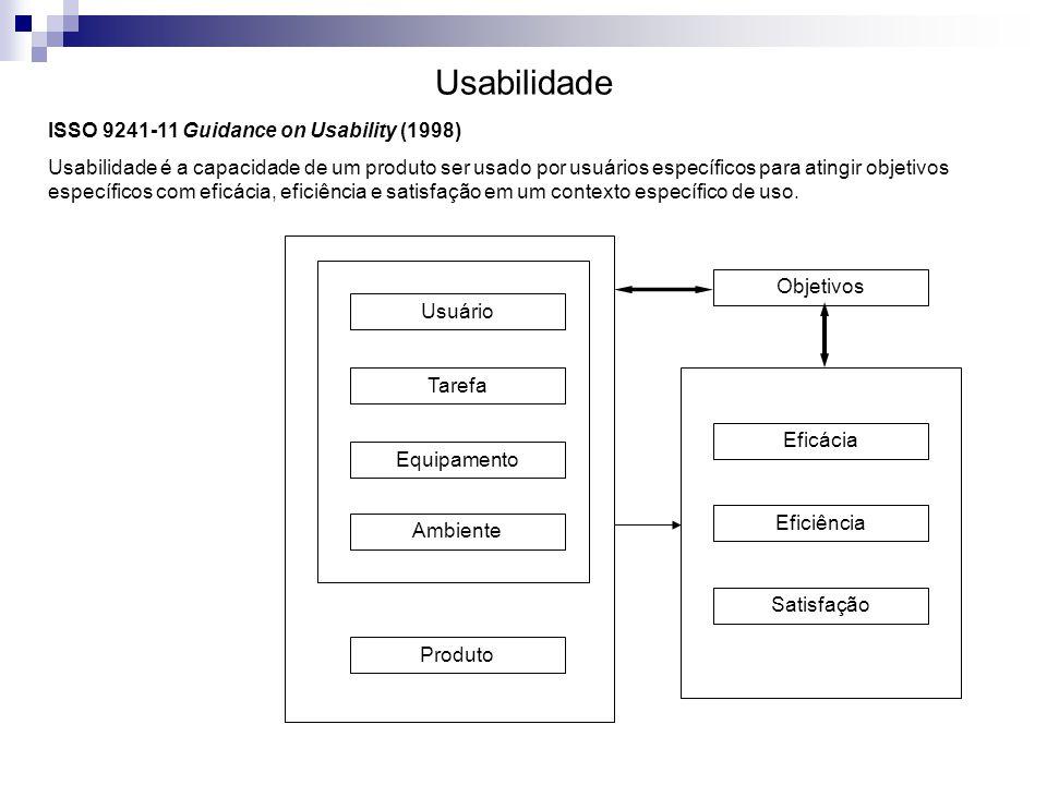 Usabilidade ISSO 9241-11 Guidance on Usability (1998) Usabilidade é a capacidade de um produto ser usado por usuários específicos para atingir objetiv