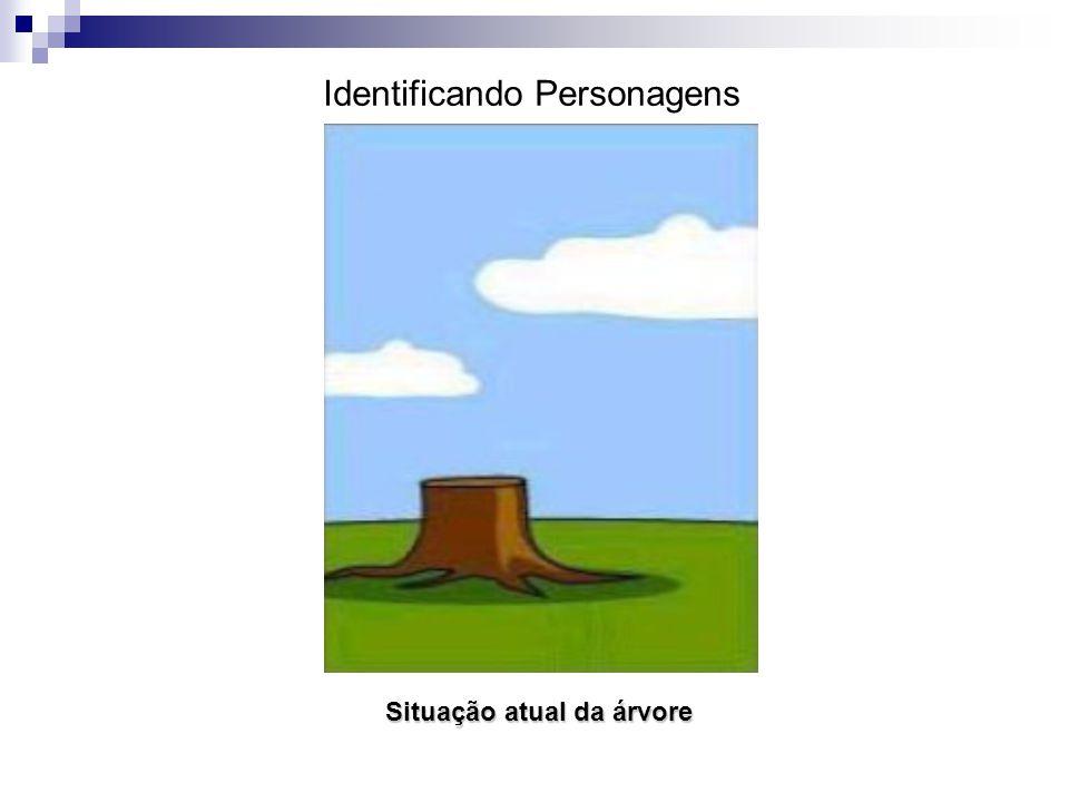 Situação atual da árvore Identificando Personagens