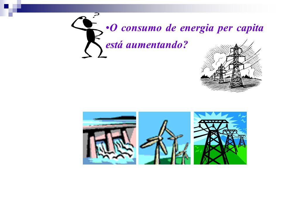 O consumo de energia per capita está aumentando?