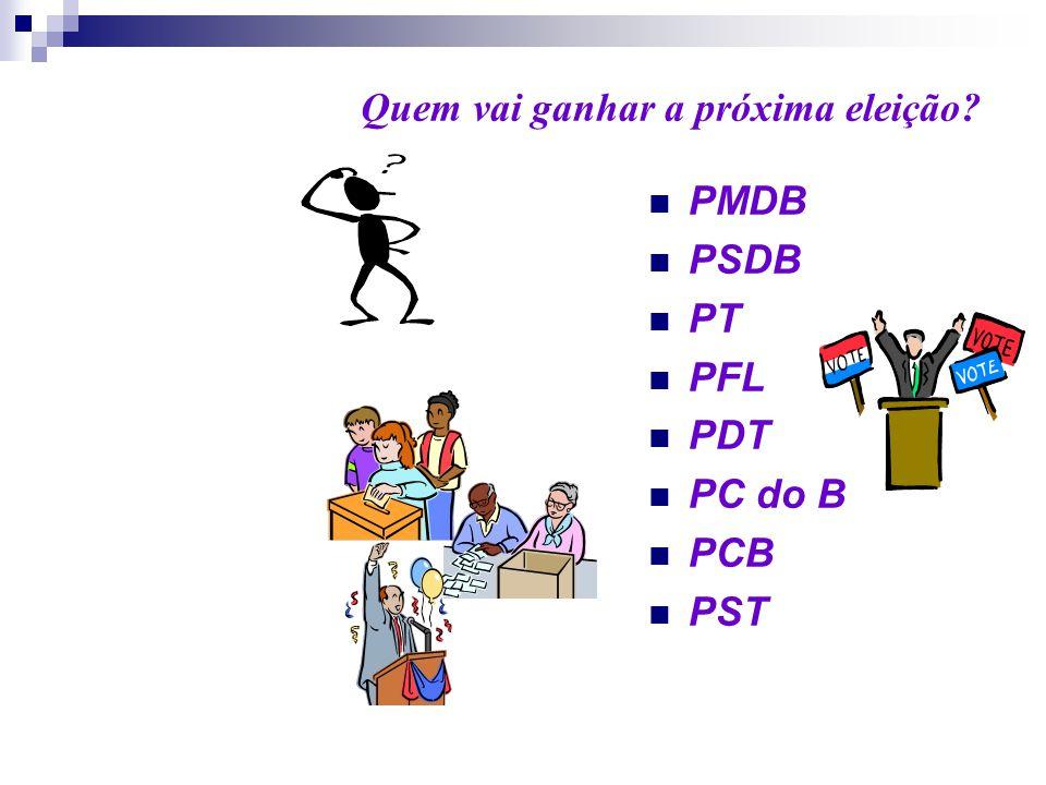Quem vai ganhar a próxima eleição? PMDB PSDB PT PFL PDT PC do B PCB PST
