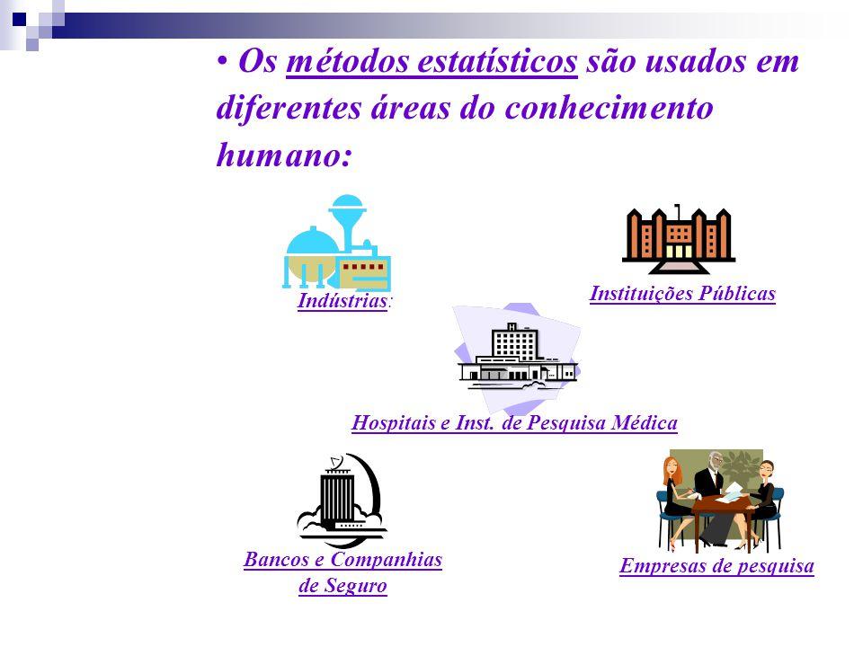 Os métodos estatísticos são usados em diferentes áreas do conhecimento humano: Indústrias: Instituições Públicas Hospitais e Inst. de Pesquisa Médica