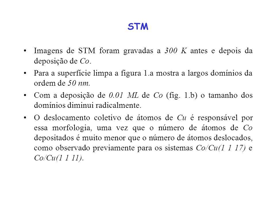 STM Imagens de STM foram gravadas a 300 K antes e depois da deposição de Co. Para a superfície limpa a figura 1.a mostra a largos domínios da ordem de