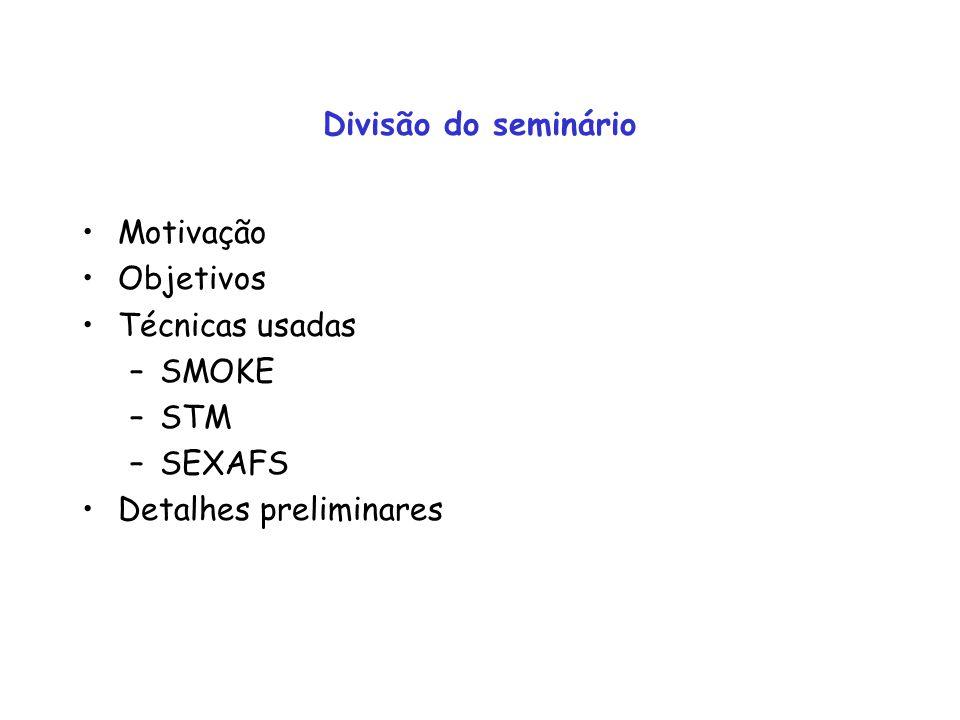 Divisão do seminário Motivação Objetivos Técnicas usadas –SMOKE –STM –SEXAFS Detalhes preliminares