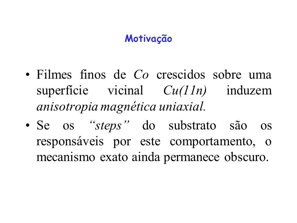 Filmes finos de Co crescidos sobre uma superfície vicinal Cu(11n) induzem anisotropia magnética uniaxial. Se os steps do substrato são os responsáveis