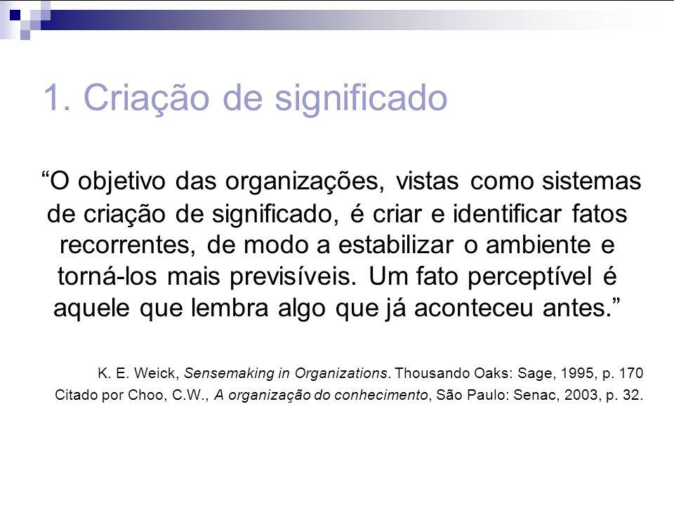 O usuário e o desenvolvimento de sistemas NASCIMENTO, Luciano Prado Reis.