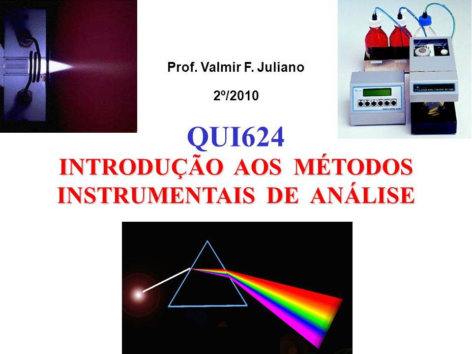 Prof. Valmir F. Juliano 2º/2010 INTRODUÇÃO AOS MÉTODOS INSTRUMENTAIS DE ANÁLISE QUI624