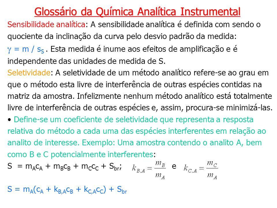 Sensibilidade analítica: A sensibilidade analítica é definida com sendo o quociente da inclinação da curva pelo desvio padrão da medida: = m / s S. Es