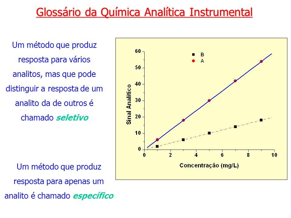 Um método que produz resposta para apenas um analito é chamado específico Um método que produz resposta para vários analitos, mas que pode distinguir