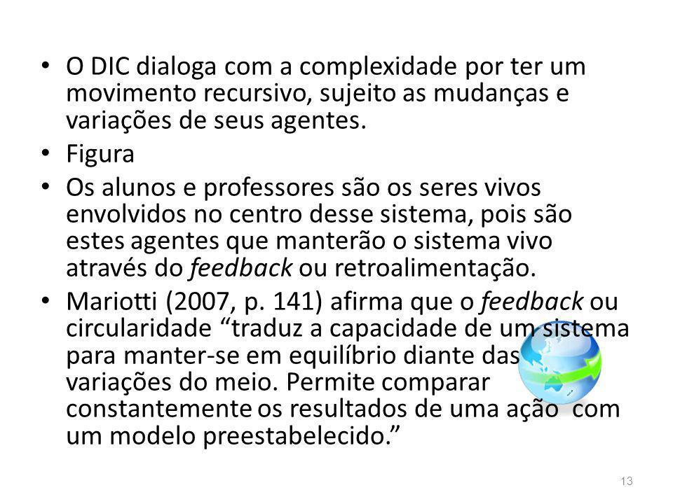 O DIC dialoga com a complexidade por ter um movimento recursivo, sujeito as mudanças e variações de seus agentes. Figura Os alunos e professores são o