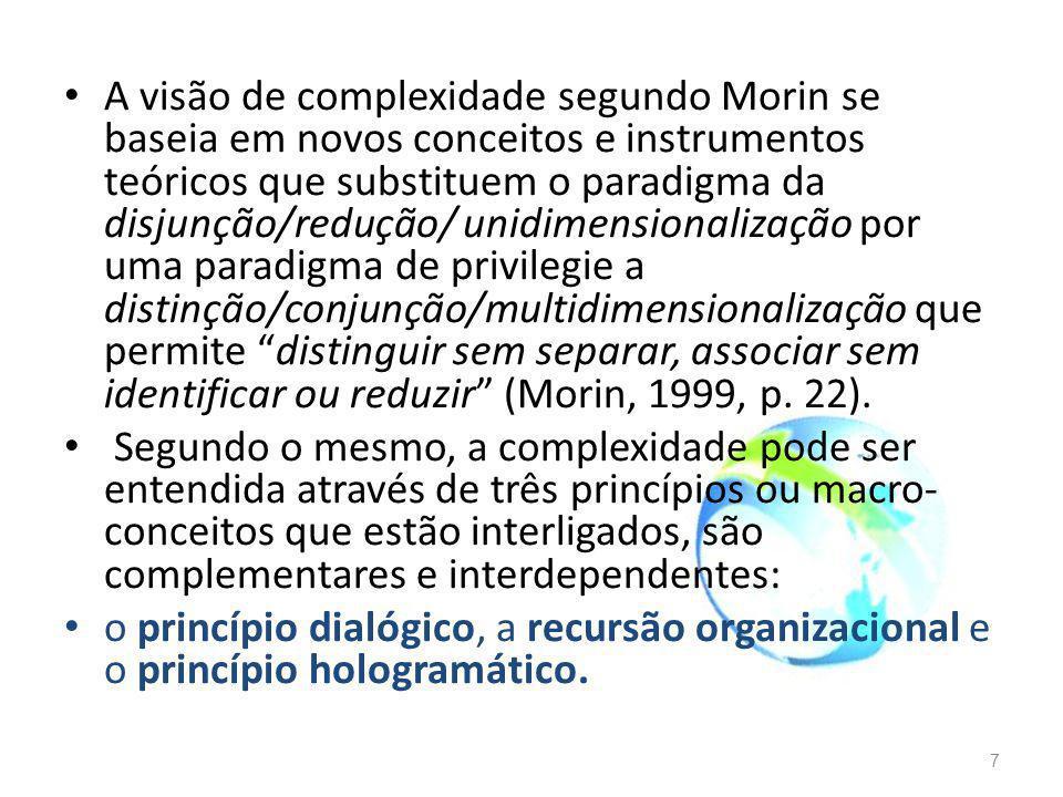 A visão de complexidade segundo Morin se baseia em novos conceitos e instrumentos teóricos que substituem o paradigma da disjunção/redução/ unidimensionalização por uma paradigma de privilegie a distinção/conjunção/multidimensionalização que permite distinguir sem separar, associar sem identificar ou reduzir (Morin, 1999, p.