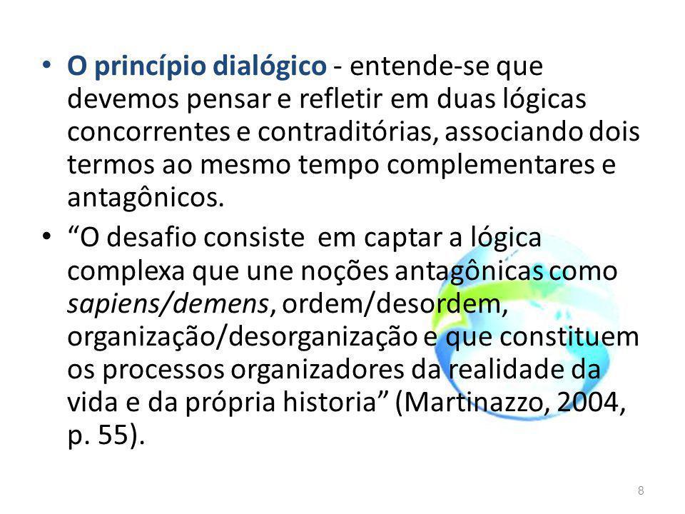 O princípio dialógico - entende-se que devemos pensar e refletir em duas lógicas concorrentes e contraditórias, associando dois termos ao mesmo tempo complementares e antagônicos.