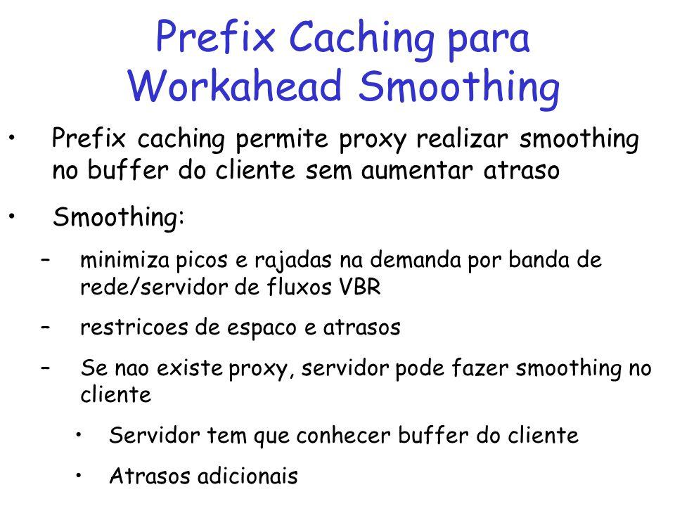 Modelo de Smoothing Parametro chave: janela de smoothing w –w s, onde s e latencia maxima permitida pelo cliente Cliente tem buffer b c Proxy tem: –buffer para prefixo b p = d max – s + w (em # frames) –buffer b s para armazenar temporariamente dados do servidor (staging buffer) D i = total # bits dos primeiros i frames do video A i = total # bits recebidos pelo proxy ate tempo i –Inclui prefixo (A 0 = D dmax-s+w ) S i = total # bits enviados por proxy ate tempo i