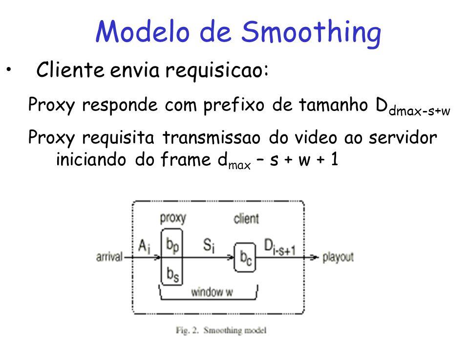 Modelo de Smoothing A i : padrao de chegada de dados no proxy, sujeito a jitter = d max - d min –A i [ A i, min, A i, max ] (equacoes na pagina 5 do paper) –Se jitter = d max, A i =A i, min : –Se jitter = d min, A i =A i, max :