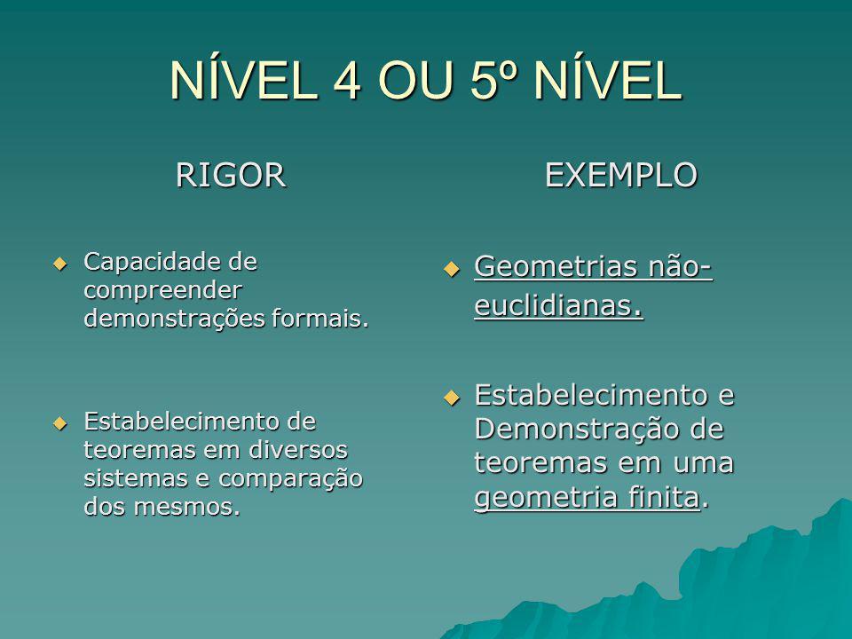 NÍVEL 4 OU 5º NÍVEL RIGOR Capacidade de compreender demonstrações formais. Capacidade de compreender demonstrações formais. Estabelecimento de teorema