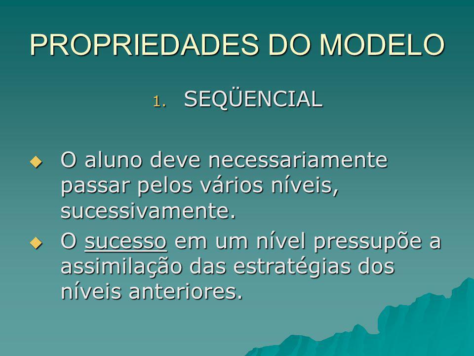 PROPRIEDADES DO MODELO 1. SEQÜENCIAL O aluno deve necessariamente passar pelos vários níveis, sucessivamente. O aluno deve necessariamente passar pelo
