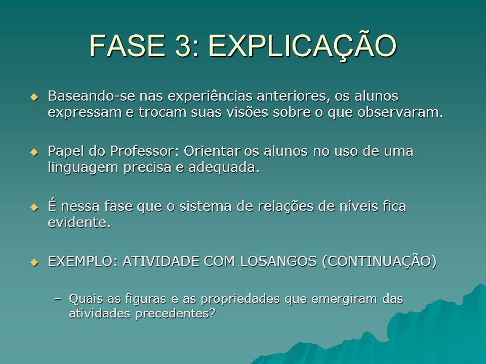 FASE 3: EXPLICAÇÃO Baseando-se nas experiências anteriores, os alunos expressam e trocam suas visões sobre o que observaram. Baseando-se nas experiênc