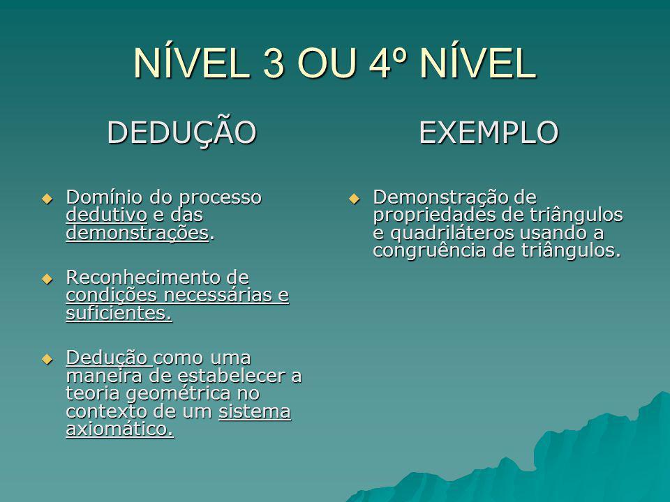 NÍVEL 3 OU 4º NÍVEL DEDUÇÃO Domínio do processo dedutivo e das demonstrações. Domínio do processo dedutivo e das demonstrações. Reconhecimento de cond