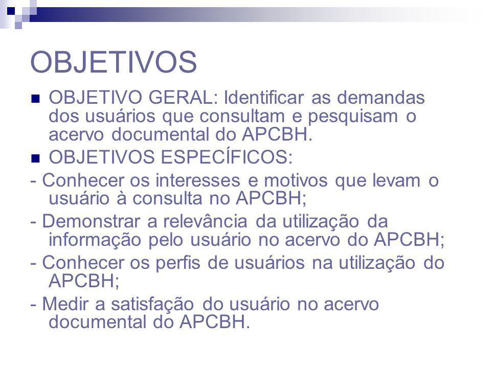 OBJETIVOS OBJETIVO GERAL: Identificar as demandas dos usuários que consultam e pesquisam o acervo documental do APCBH. OBJETIVOS ESPECÍFICOS: - Conhec
