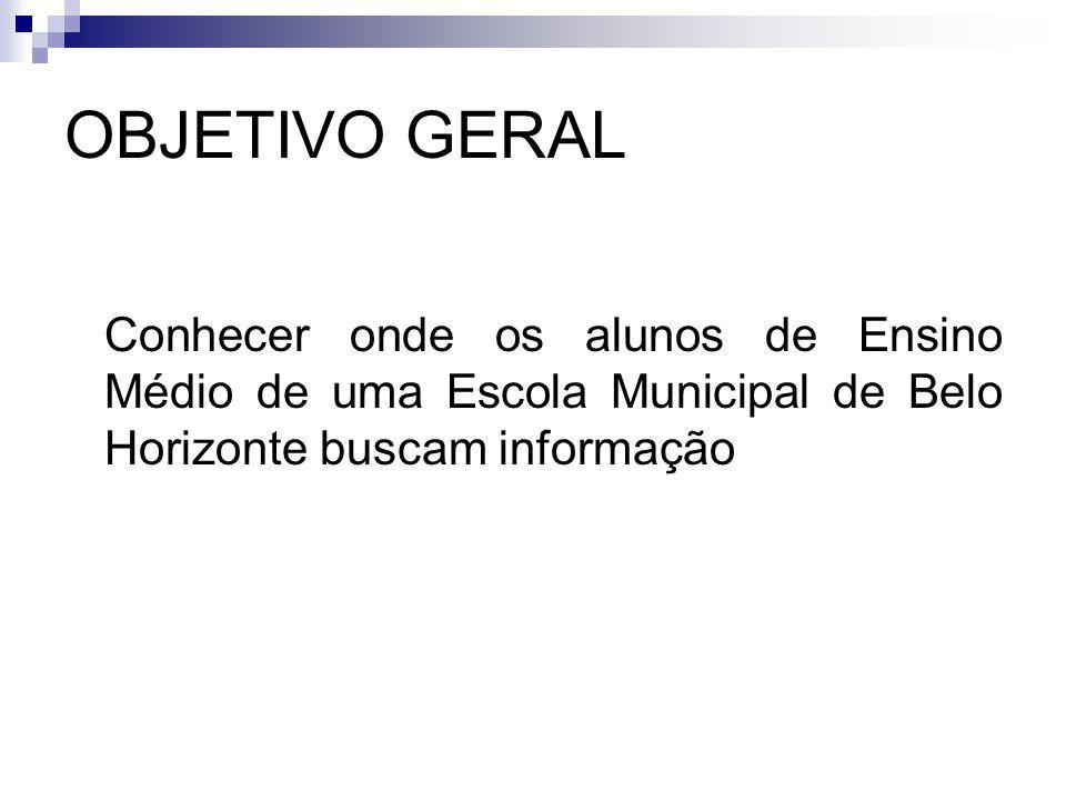 OBJETIVO GERAL Conhecer onde os alunos de Ensino Médio de uma Escola Municipal de Belo Horizonte buscam informação