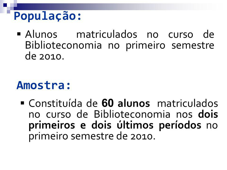 População: Alunos matriculados no curso de Biblioteconomia no primeiro semestre de 2010. Amostra: Constituída de 60 alunos matriculados no curso de Bi