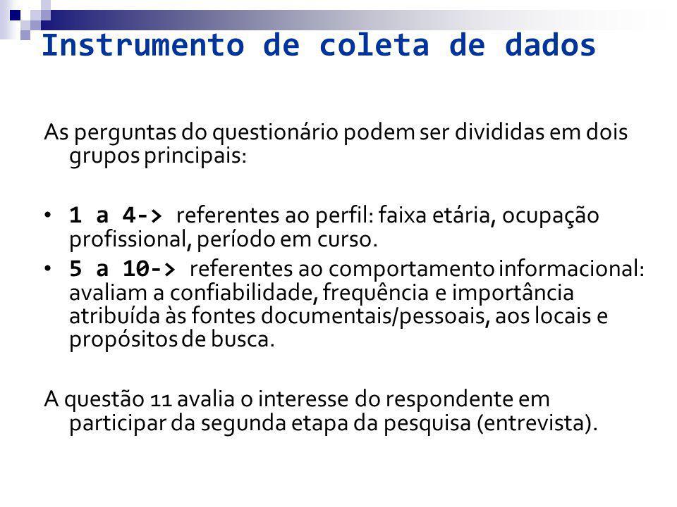 Instrumento de coleta de dados As perguntas do questionário podem ser divididas em dois grupos principais: 1 a 4-> referentes ao perfil: faixa etária,