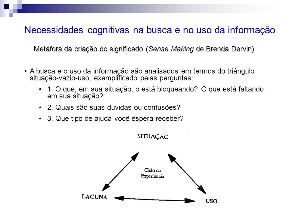 A busca e o uso da informação são analisados em termos do triângulo situação-vazio-uso, exemplificado pelas perguntas: 1. O que, em sua situação, o es
