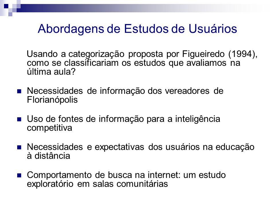 Abordagens de Estudos de Usuários Usando a categorização proposta por Figueiredo (1994), como se classificariam os estudos que avaliamos na última aul