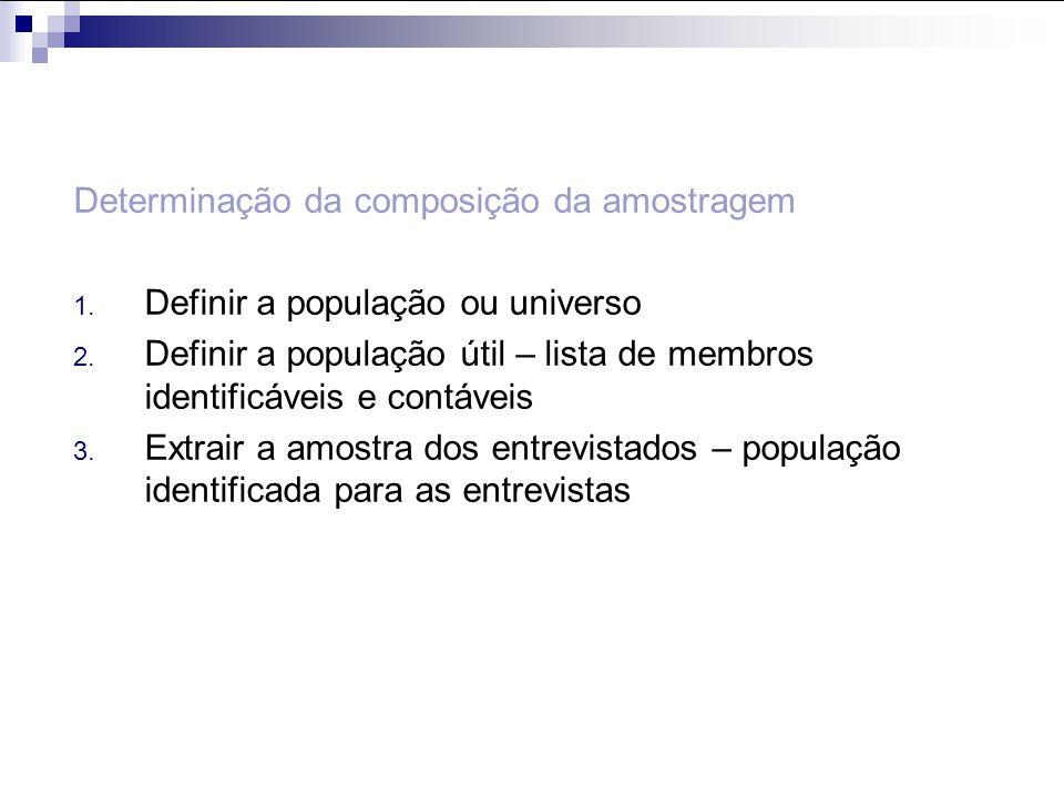 Determinação da composição da amostragem 1. Definir a população ou universo 2. Definir a população útil – lista de membros identificáveis e contáveis