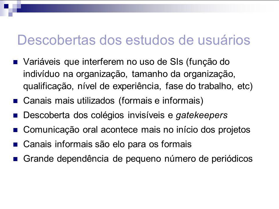 Variáveis que interferem no uso de SIs (função do indivíduo na organização, tamanho da organização, qualificação, nível de experiência, fase do trabal